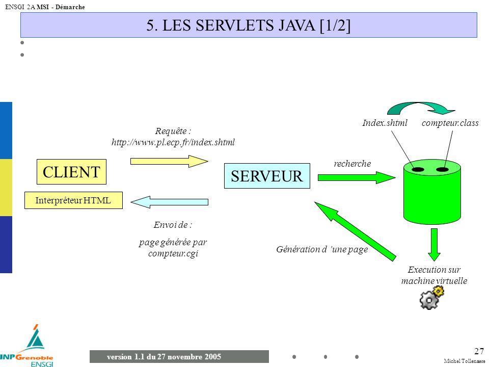 5. LES SERVLETS JAVA [1/2] CLIENT SERVEUR Index.shtml compteur.class